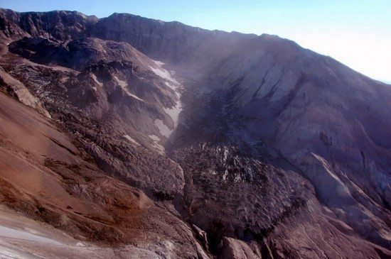 Evidence of glaciers forming- the youngest glaciers in the world
