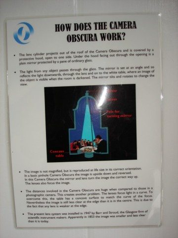 The working of Camera Obscura
