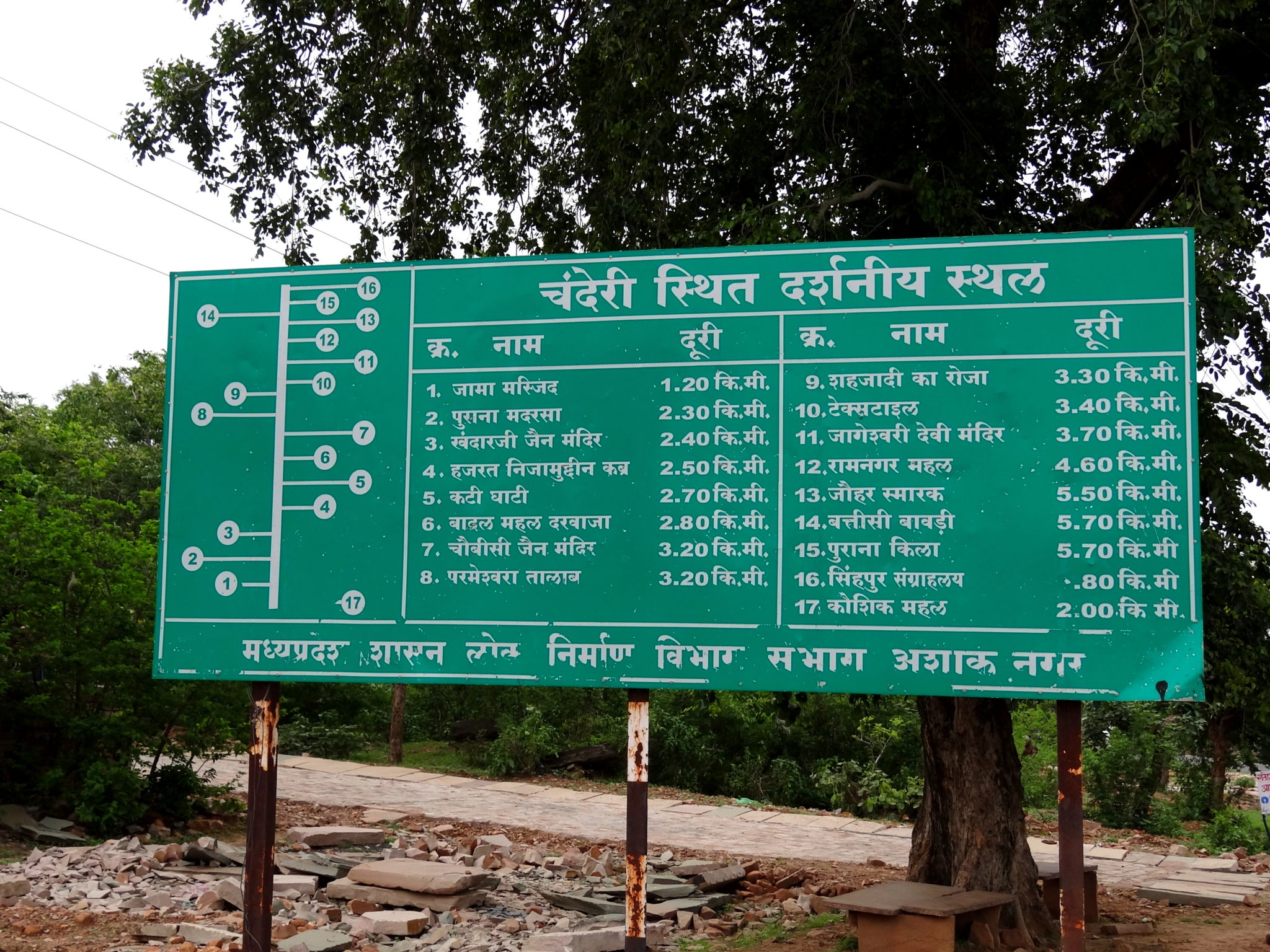 Chanderi - Attractions Map