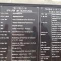 Profile of Swami Vivekananda