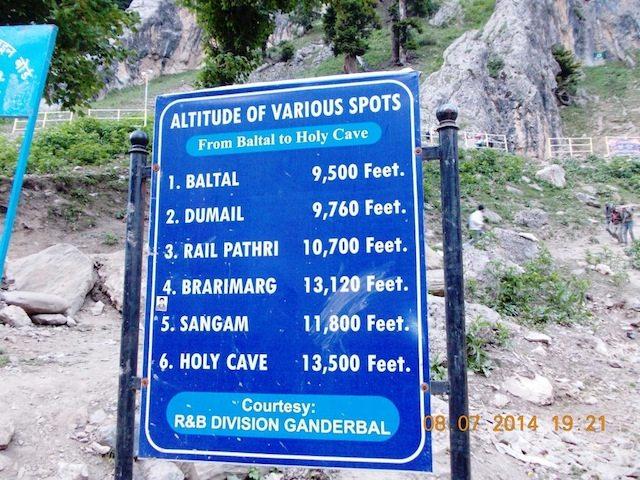 विभिन्न स्थानों की ऊंचाई